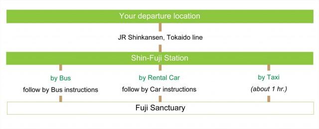 by shinkansen2