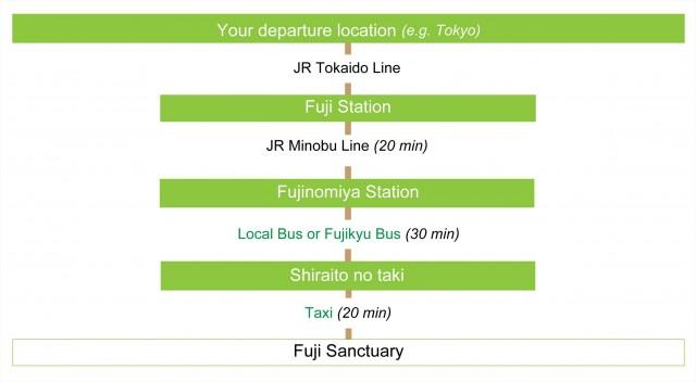 by train2